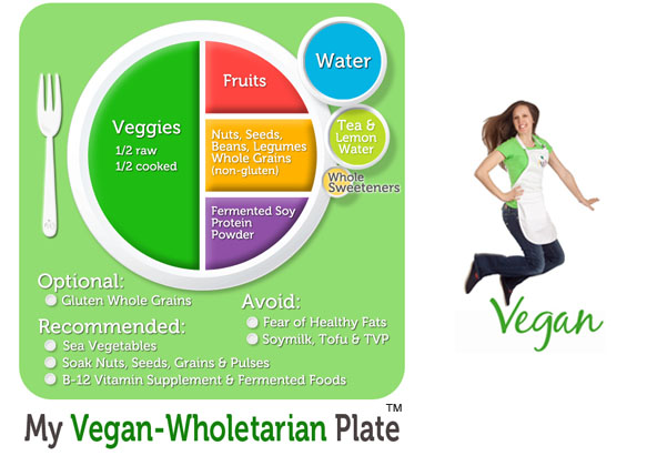 Vegan-Wholetarian and Girl