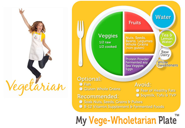 Vege-Wholetarian and Girl
